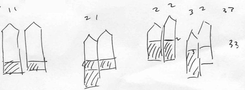 Initial ideas as a sketch